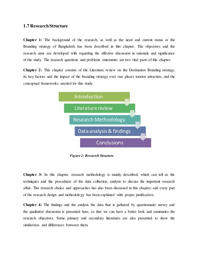 An analysis of the various key factors of attraction