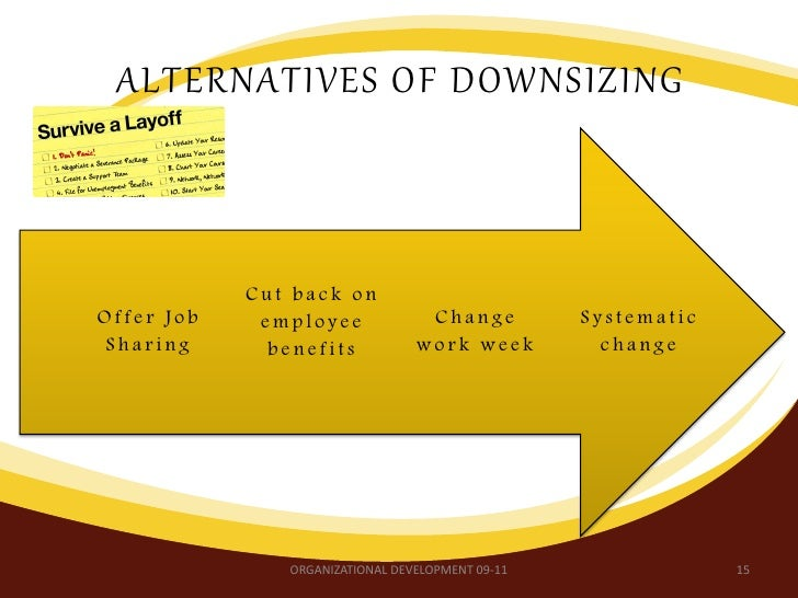effects of downsizing on employees Effect of downsizing on employees morale uploaded by effects on work effort in an attempt to determine the impact of downsizing, the effects of job insecurity and economic need to work on employee attitudes was examined by brockner and his colleagues in 1992.