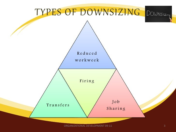 types of downsizing Downsizing is interested, sort of, in those types of questions, but the clichés have proven irresistible advertisement.