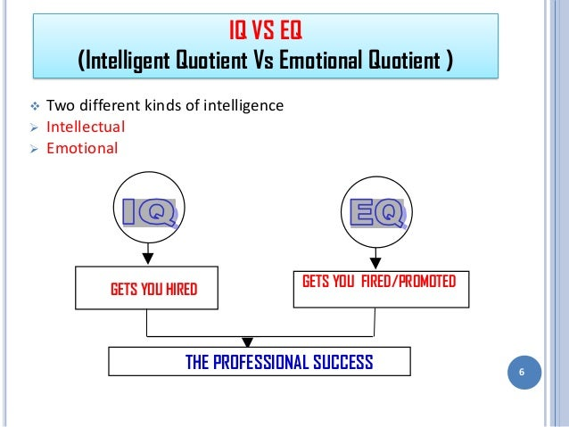 relationship between emotional quotient and intelligence