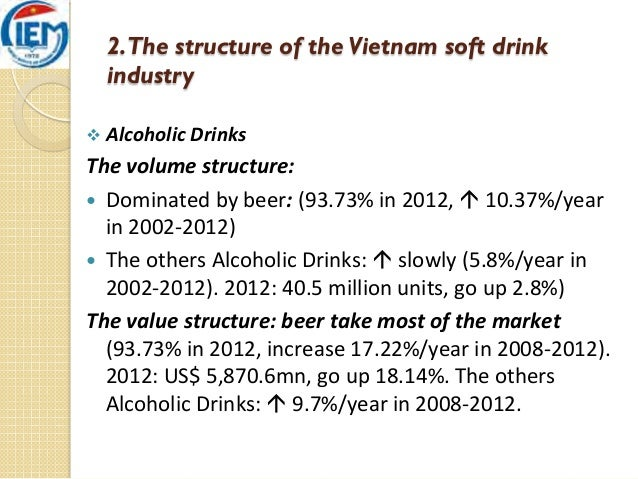 Vietnam: market share of soft drinks by category 2017