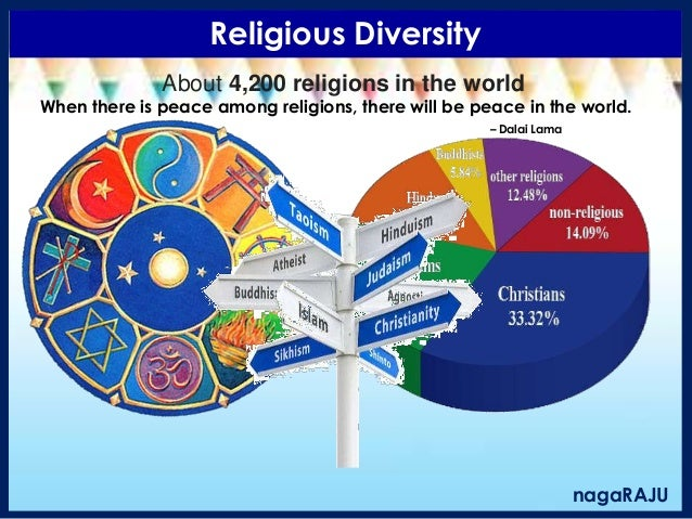 Religious Diversity and the Workplace (2014)