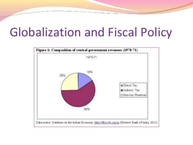 the impact of monetary policy on Published: rigobon, roberto and brian sack the impact of monetary policy on  asset prices, journal of monetary economics, 2004, v51(8,nov), 1553-1575.