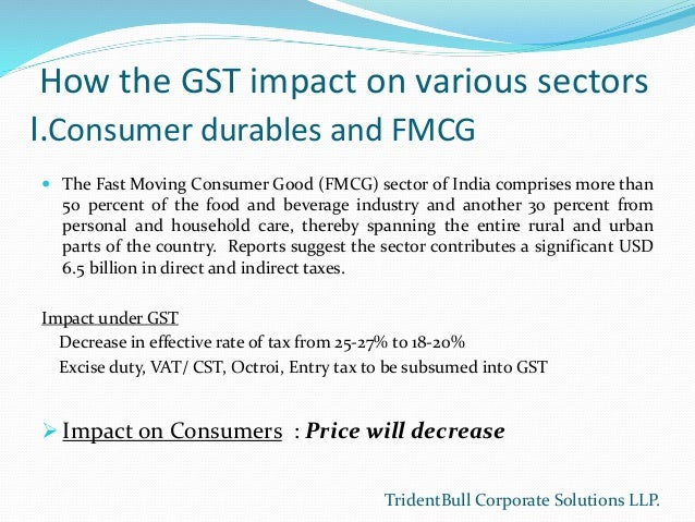 conclusion on fmcg Fmcg (fast moving consumer goods) companies are becoming more and   bring enormous profit for the manufactures of fmcg  a meaningful conclusion.