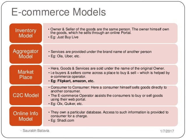 impact of e commerce on amazon How amazon took the ball running and changed ecommerce trends only growth  seems likely for amazon, the ecommerce giant that got its.