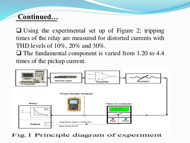 impact of harmonics on tripping time of the relay rh slideshare net Diagram 8 Wiring Pin Relay Fan Relay Wiring Diagram