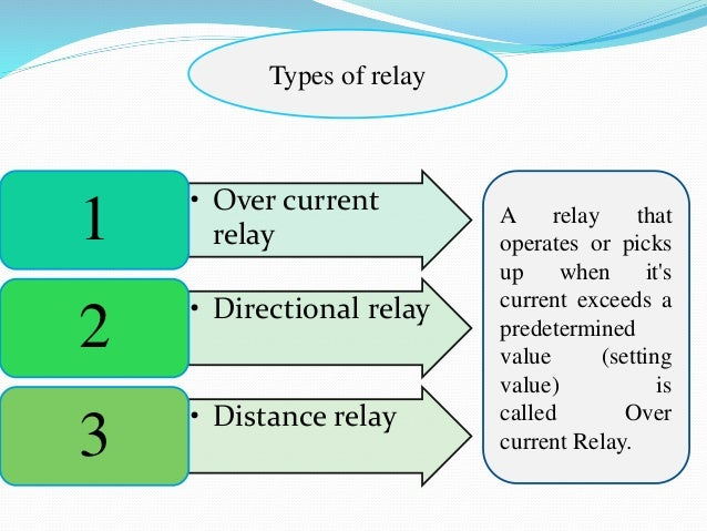 impact of harmonics on tripping time of the relay rh slideshare net 5 Pin Relay Wiring Diagram Diagram 8 Wiring Pin Relay