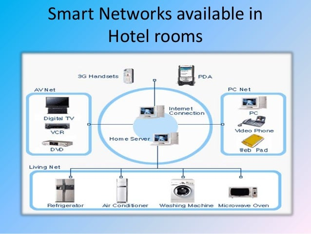 Hotel information technology