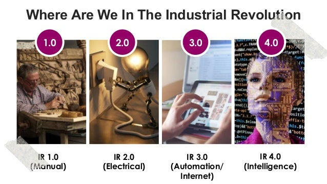 favoriot Where Are We In The Industrial Revolution IR 1.0 (Manual) IR 2.0 (Electrical) IR 3.0 (Automation/ Internet) IR 4....