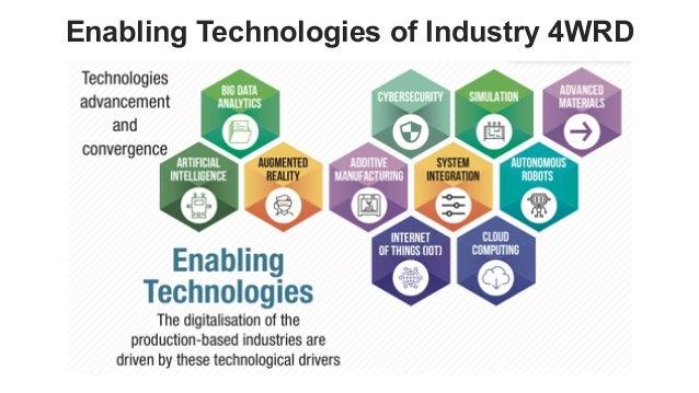 favoriot Enabling Technologies of Industry 4WRD