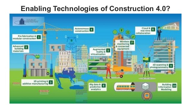 favoriot Enabling Technologies of Construction 4.0?