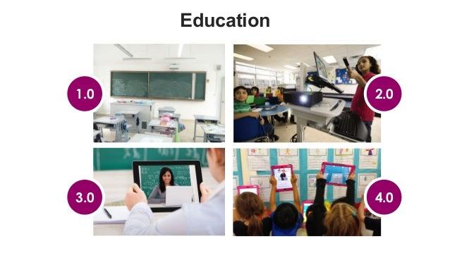 favoriot Education 1.0 3.0 2.0 4.0