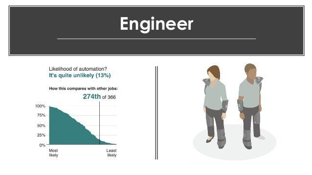favoriot Engineer