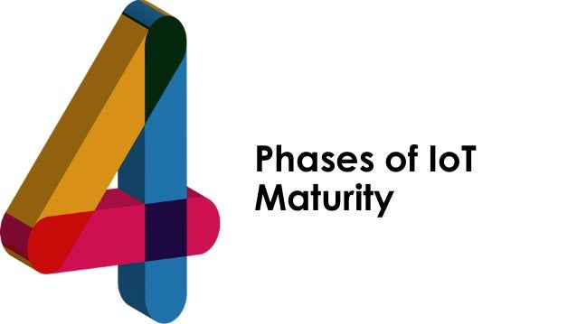 favoriot Phases of IoT Maturity