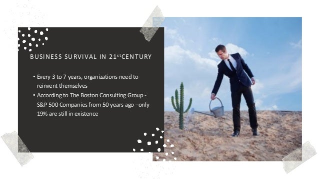 favoriot BUSINESS SURVIVAL IN 21stCENTURY • Every 3 to 7 years, organizations need to reinvent themselves • According to T...