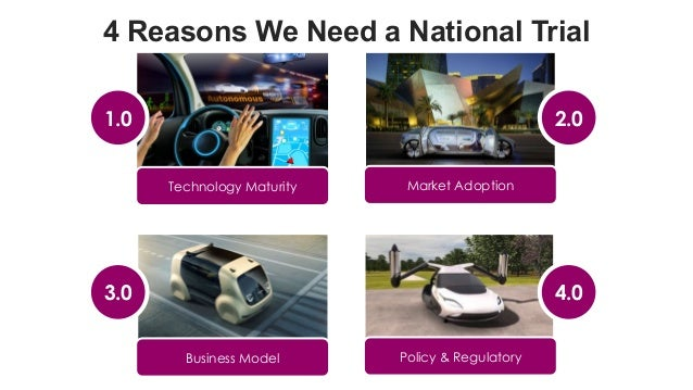 favoriot 4 Reasons We Need a National Trial 1.0 Technology Maturity 2.0 Market Adoption 3.0 Business Model 4.0 Policy & Re...