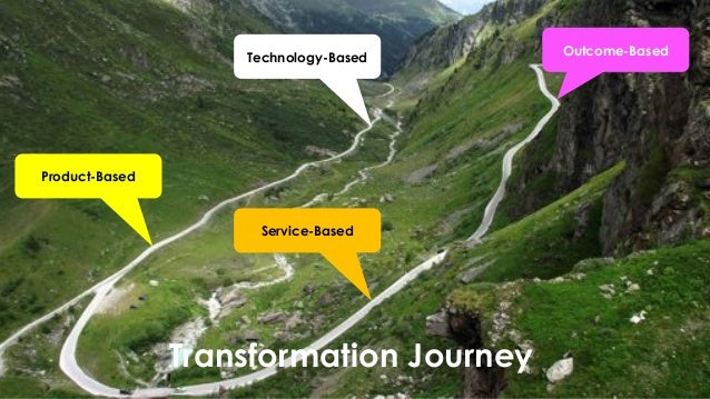 favoriot Technology-Based Product-Based Service-Based Outcome-Based Transformation Journey