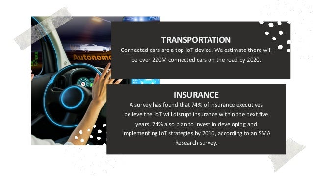 favoriot TRANSPORTATION Connected cars are a top IoT device. We estimate there will be over 220M connected cars on the roa...