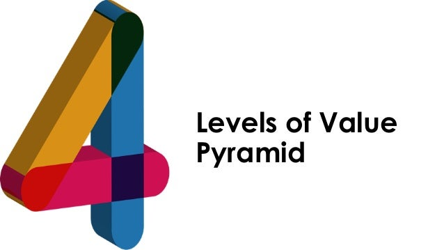 favoriot Levels of Value Pyramid