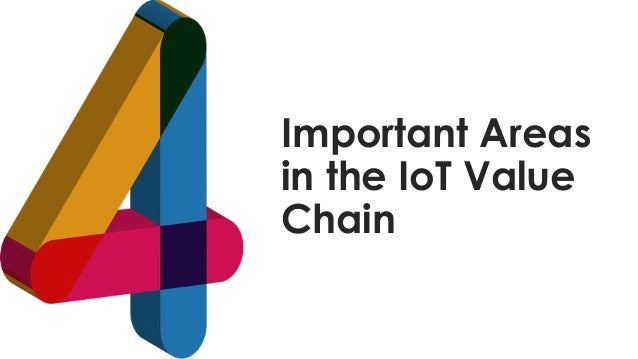 favoriot Important Areas in the IoT Value Chain