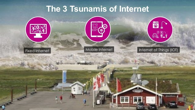 favoriot The 3 Tsunamis of Internet Fixed Internet Mobile Internet Internet of Things (IOT)
