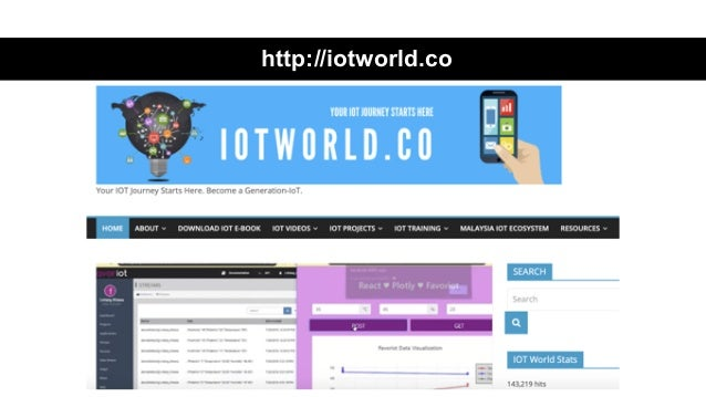 favoriot http://iotworld.co