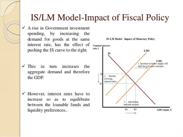 Impact of is& lm curve in indian final