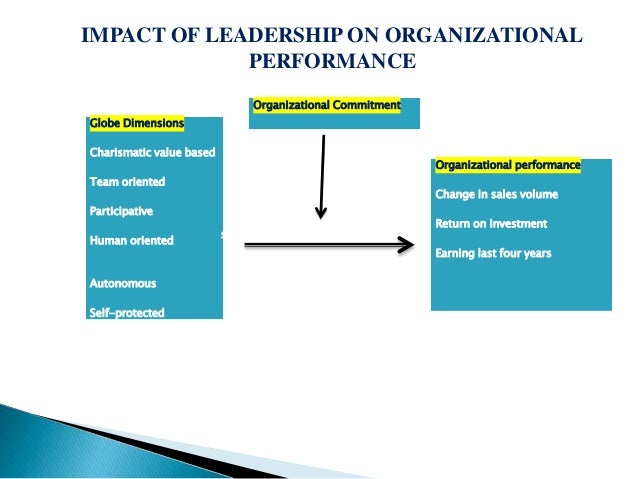 leadership and organizational performance The study aimed at evaluating the impact of effective leadership on  organizational performance in nigeria using national youth service corps kogi  state office.