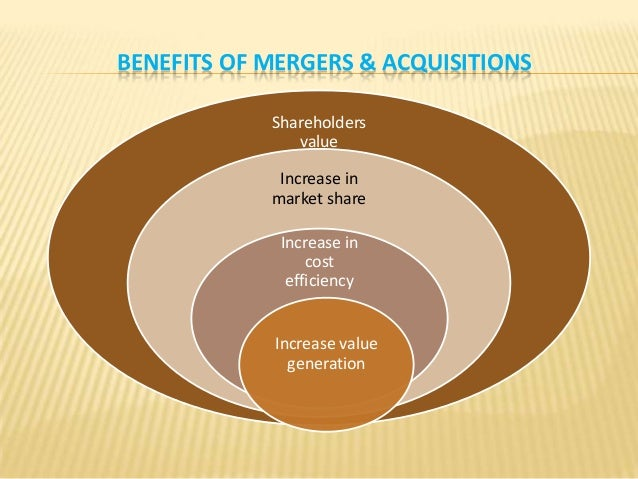 effect of shrm on mergers and acquisitions Which human resources are managed and the success or failure of the merger or acquisition hr problems in mergers and acquisitions  mccann and gilkey (1988) have developed a seven-step model of the merger process that provides a useful framework for considering the difficult human resource problems that may arise in any merger or acquisition.