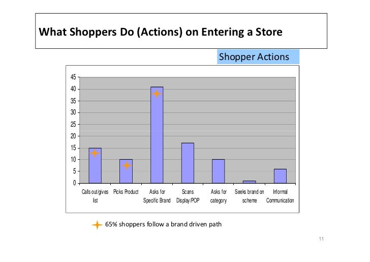 impact of malls on small retailers The impact of big-box retailers on communities, jobs, crime, wages and more: research roundup  despite such well-documented effects, big-box retailers are often courted by cities and regions,  some research suggests that small retailers in such malls indeed see more patrons, and municipalities that do attract big box stores can see.