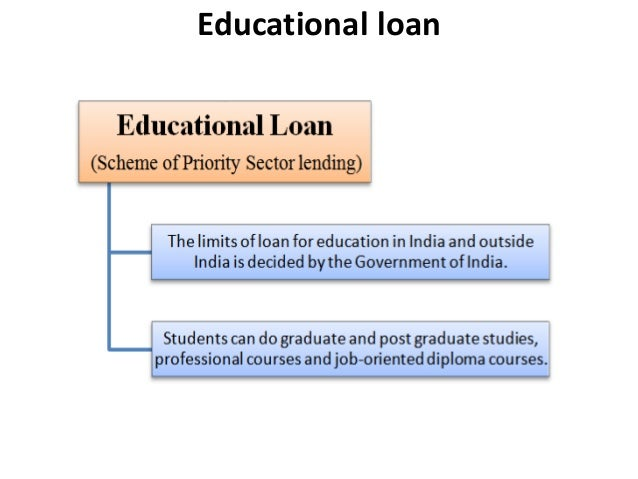 essays on priority sector lending The main reason why private sector banks are more profitable is their client base  in urban areas, high technology and less exposure to priority sector lending.
