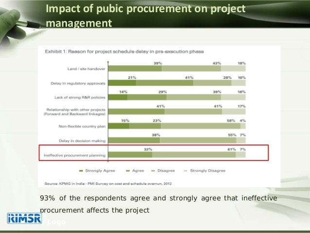 Impact of pubic procurement on project management 93% of the respondents agree and strongly agree that ineffective procure...