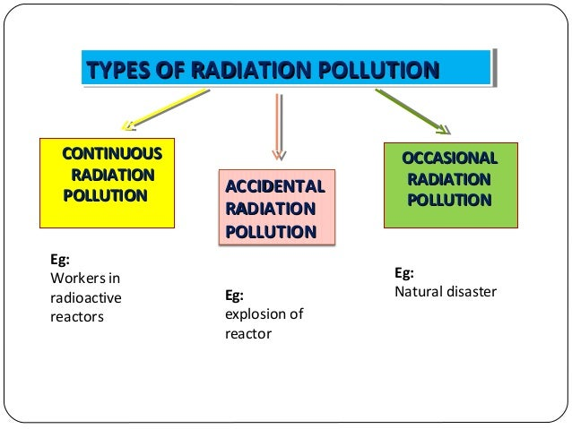 radiation pollution The amount of injury caused by a radioactive isotope depends on its physical half-life, and on how quickly it is absorbed and then excreted by an organism most.