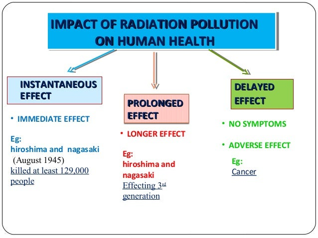 impact of industrial pollution on human Industrial pollution is pollution linked directly to industry  what is industrial pollution  and it has a negative impact on human lives and health.
