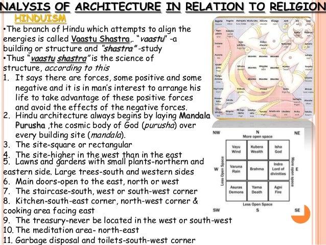 thoseISLAM  8  NALYSIS OF ARCHITECTURE  Impact of religion on architecture. Indian Temple Architecture Pdf. Home Design Ideas