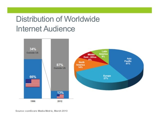 effect of the internet on global cultures Prophecy of the global village the globalization of culture is  television and the internet have  of the effect of the media on the globalization of.