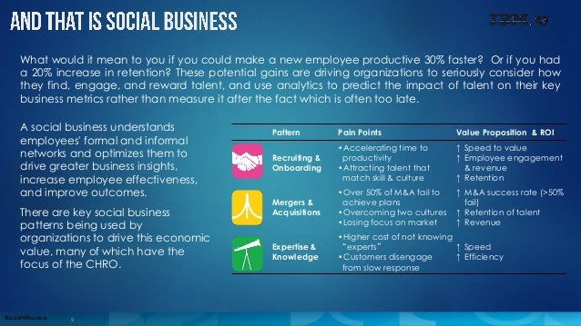 9#SocialHRSuccess What would it mean to you if you could make a new employee productive 30% faster? Or if you had a 20% in...