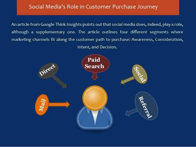 Impact of Social Media on Ecommerce Slide 2