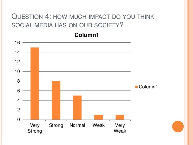 QUESTION 4: HOW MUCH IMPACT DO YOU THINK SOCIAL MEDIA HAS ON OUR SOCIETY? 0 2 4 6 8 10 12 14 16 Very Strong Strong Normal ...
