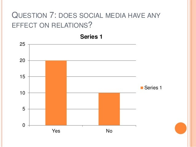 QUESTION 7: DOES SOCIAL MEDIA HAVE ANY EFFECT ON RELATIONS? 0 5 10 15 20 25 Yes No Series 1 Series 1