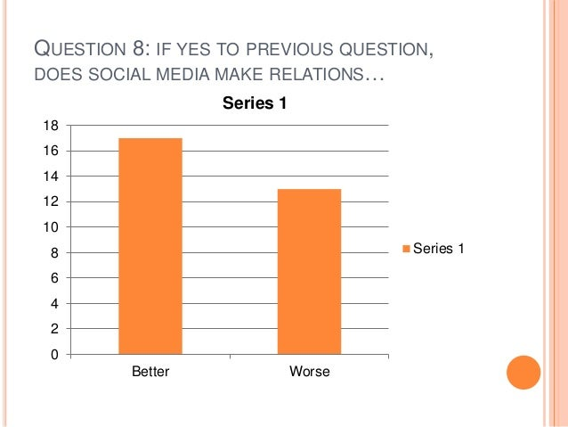 QUESTION 8: IF YES TO PREVIOUS QUESTION, DOES SOCIAL MEDIA MAKE RELATIONS… 0 2 4 6 8 10 12 14 16 18 Better Worse Series 1 ...