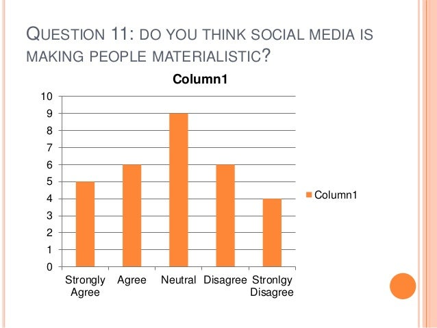 QUESTION 11: DO YOU THINK SOCIAL MEDIA IS MAKING PEOPLE MATERIALISTIC? 0 1 2 3 4 5 6 7 8 9 10 Strongly Agree Agree Neutral...