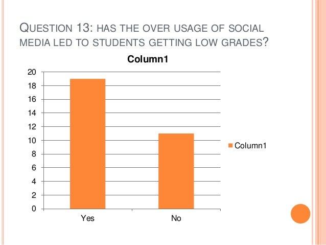 impact of social media on society pdf