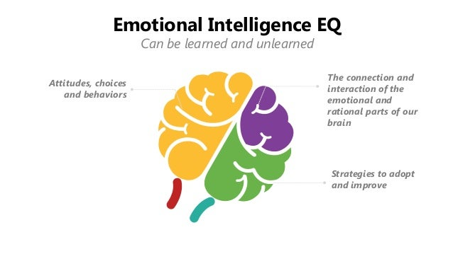 the emotional intelligence quick book pdf