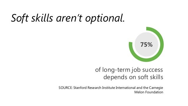soft skills impact on life Inspire your team with 2,000+ resources that will help them to develop their skills and  impact others, put  success in life, emotional intelligence is key to.
