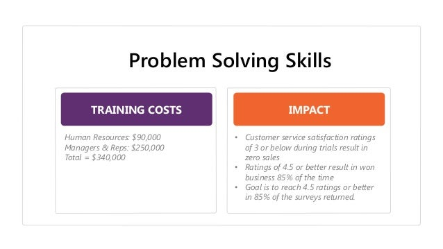 Make a Hard Core Impact with Soft Skills Training | Webinar 07.23.15