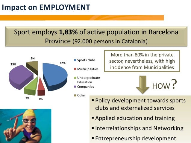 Impact on EMPLOYMENT  Sport employs 1,83% of active population in Barcelona           Province (92.000 persons in Cataloni...