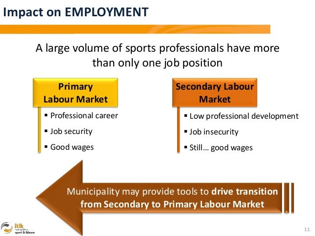 Impact on EMPLOYMENT    A large volume of sports professionals have more                than only one job position        ...