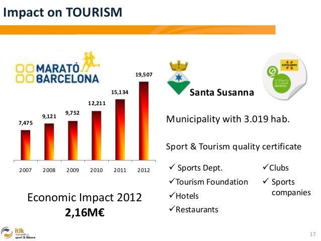 Impact on TOURISM                                            19,507                                   15,134              ...