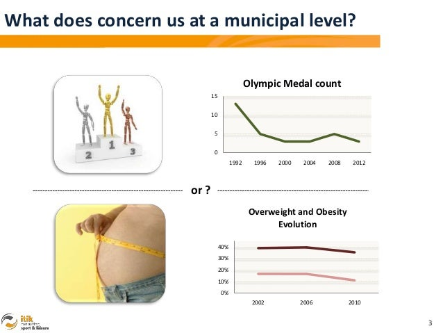 What does concern us at a municipal level?                                               Olympic Medal count              ...